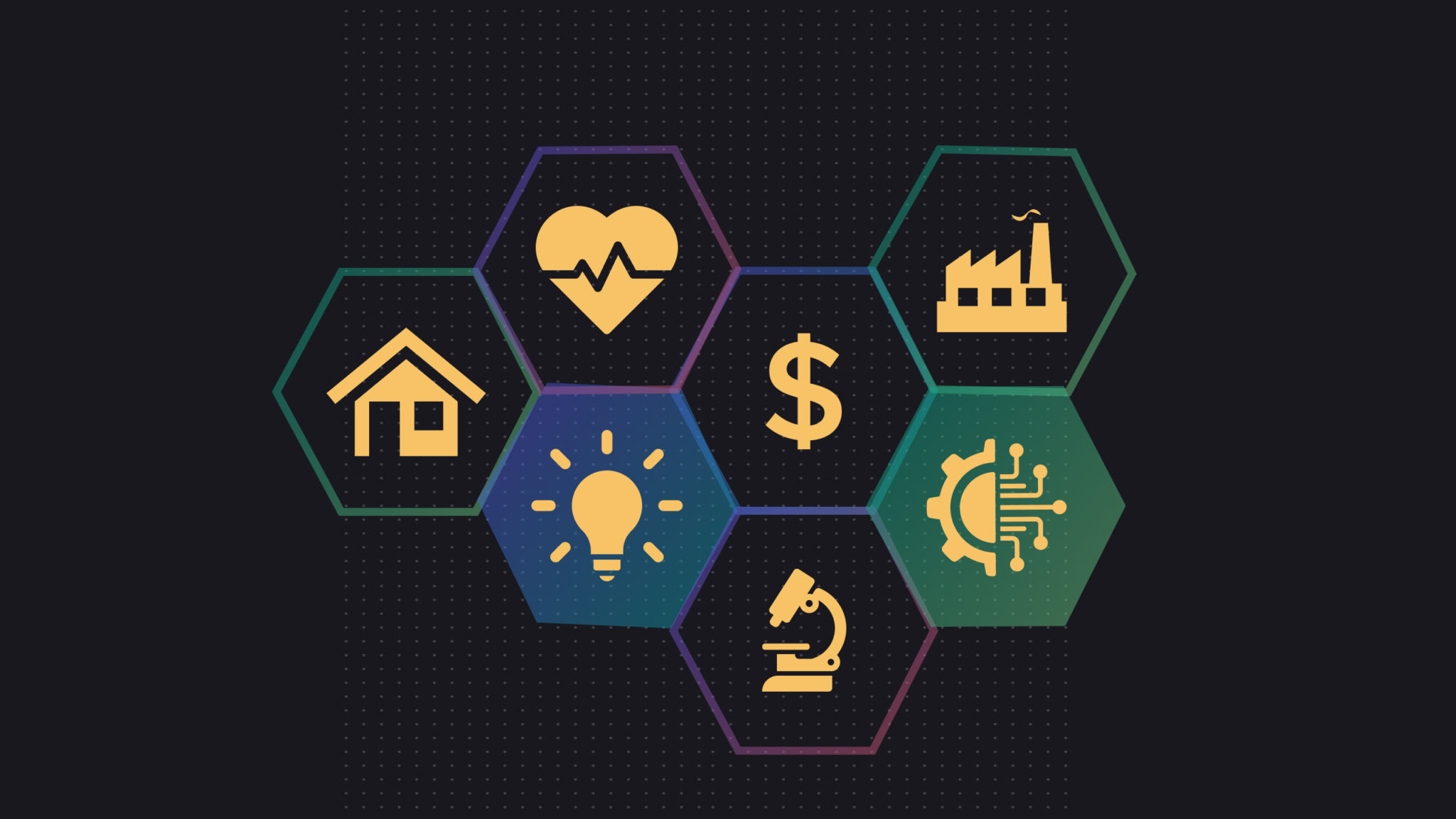 What are market sectors?
